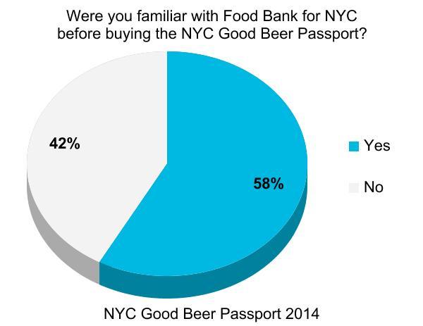 nyc_good_beer_passport_burger_conquest_beermenus_craft_beer_survey_ (10)