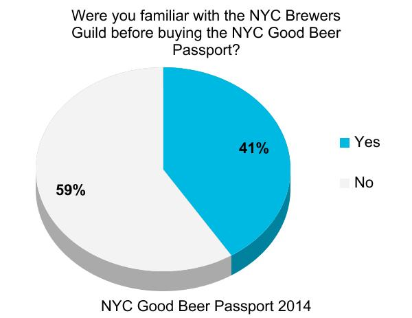 nyc_good_beer_passport_burger_conquest_beermenus_craft_beer_survey_ (11)