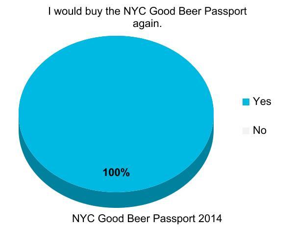 nyc_good_beer_passport_burger_conquest_beermenus_craft_beer_survey_ (12)