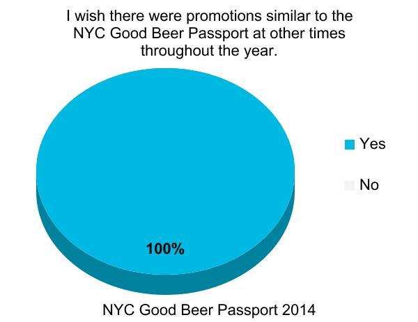 nyc_good_beer_passport_burger_conquest_beermenus_craft_beer_survey_ (13)