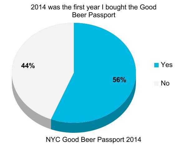 nyc_good_beer_passport_burger_conquest_beermenus_craft_beer_survey_ (4)