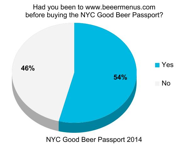 nyc_good_beer_passport_burger_conquest_beermenus_craft_beer_survey_ (7)