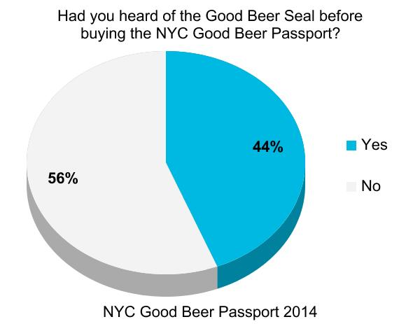 nyc_good_beer_passport_burger_conquest_beermenus_craft_beer_survey_ (8)