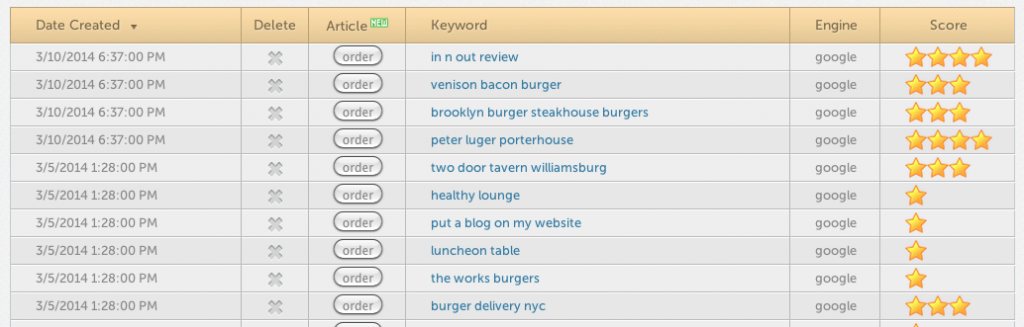hittail_organic_keyword_sign_up_free_how_to_install_best_burger_nyc_conquest_ 8.14.41 AM