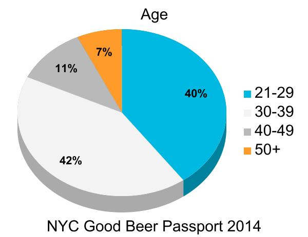 nyc_good_beer_passport_burger_conquest_beermenus_craft_beer_survey_ (1)