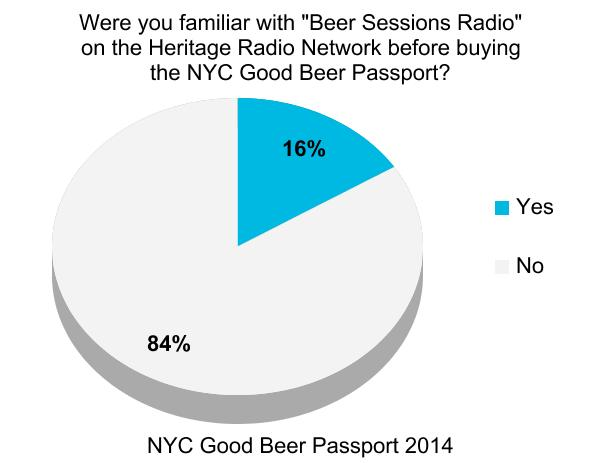 nyc_good_beer_passport_burger_conquest_beermenus_craft_beer_survey_ (9)