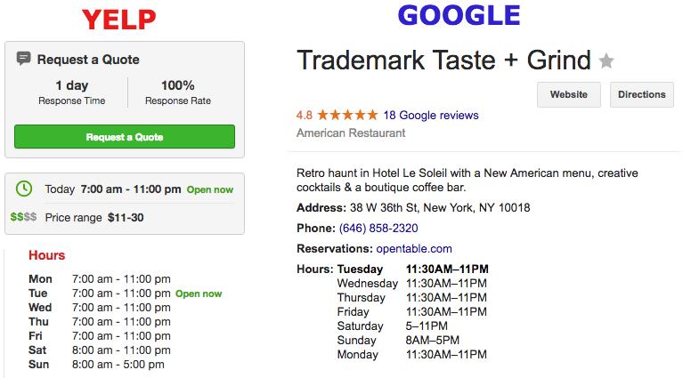 5-location-mistakes-restaurants-burger-conquest-trademark-taste-grind